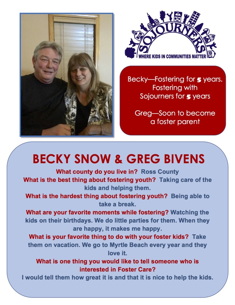 SNOW-GIVENS FC Profiles